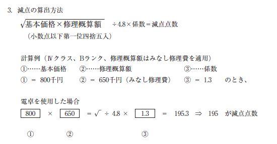 減点の算出方法
