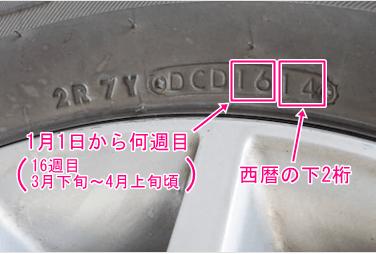 タイヤ製造年月