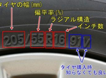 車のタイヤサイズの見方